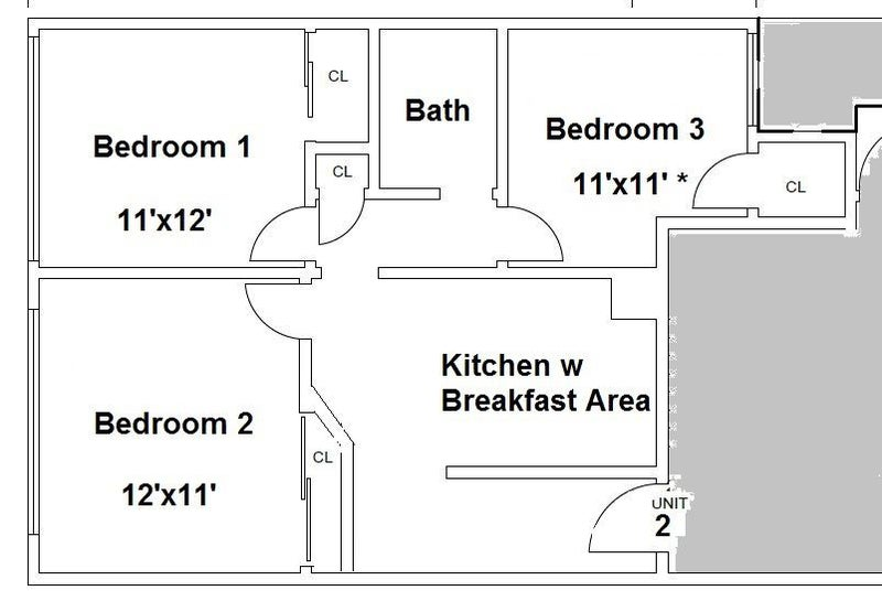 Private room top floor Haight-Ashbury USF UCSF FiD' Room to Rent